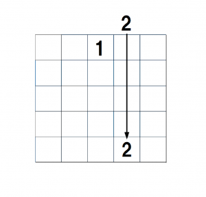 5×5_2→2