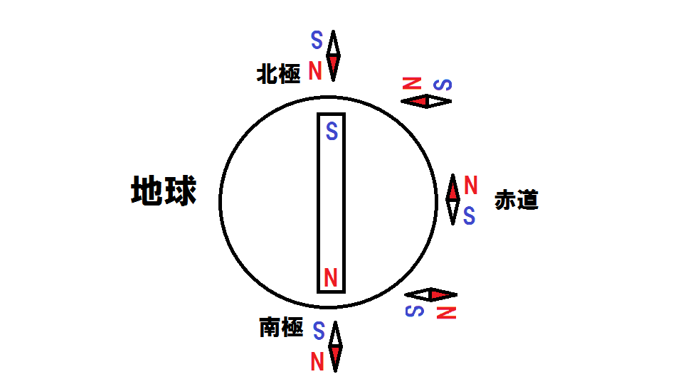 earth_magnet 地球。磁石