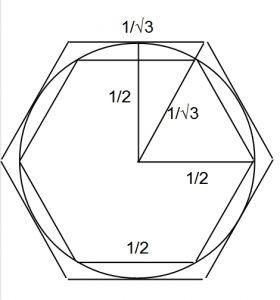 hexa_circle