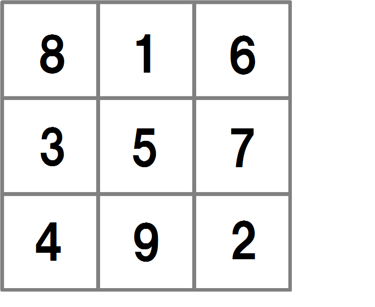 magic_square 3×3 魔法陣
