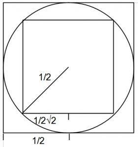 square_circle