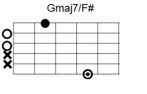 Gmaj7/F#