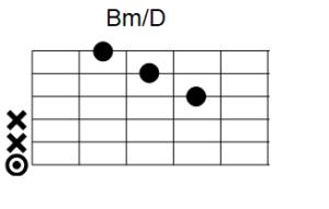 Bm/D-2