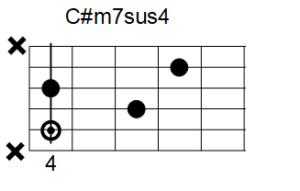 C#m7sus4