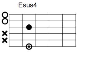 Esus4