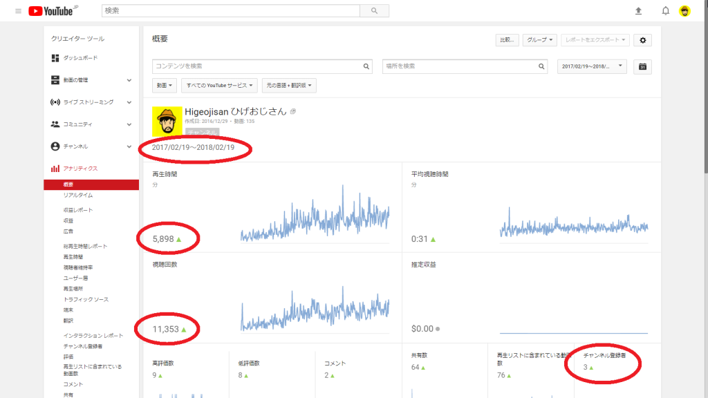 youtube 過去12か月