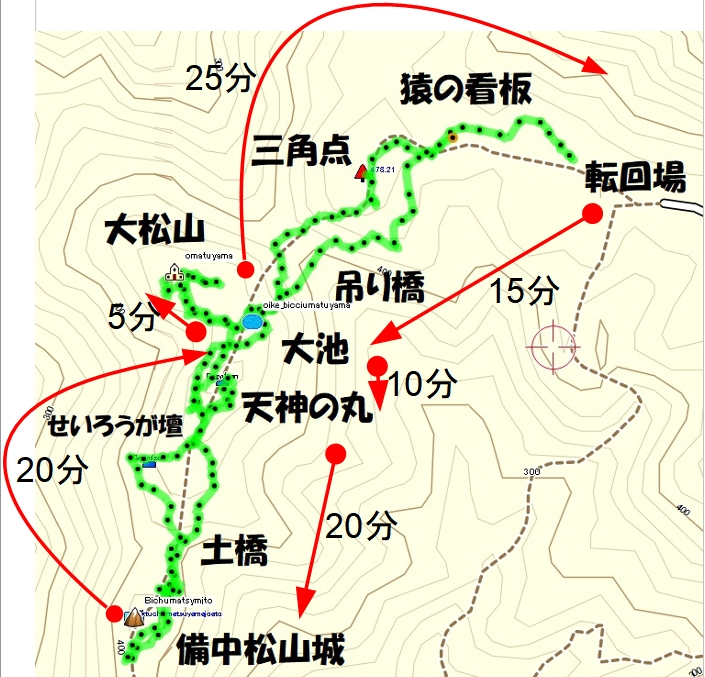 bicciu track garmin time distance 備中松山城。所要時間