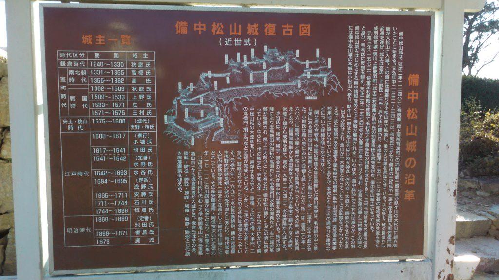 備中松山城の沿革