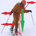 traverse upper board 斜滑降。山足(1)