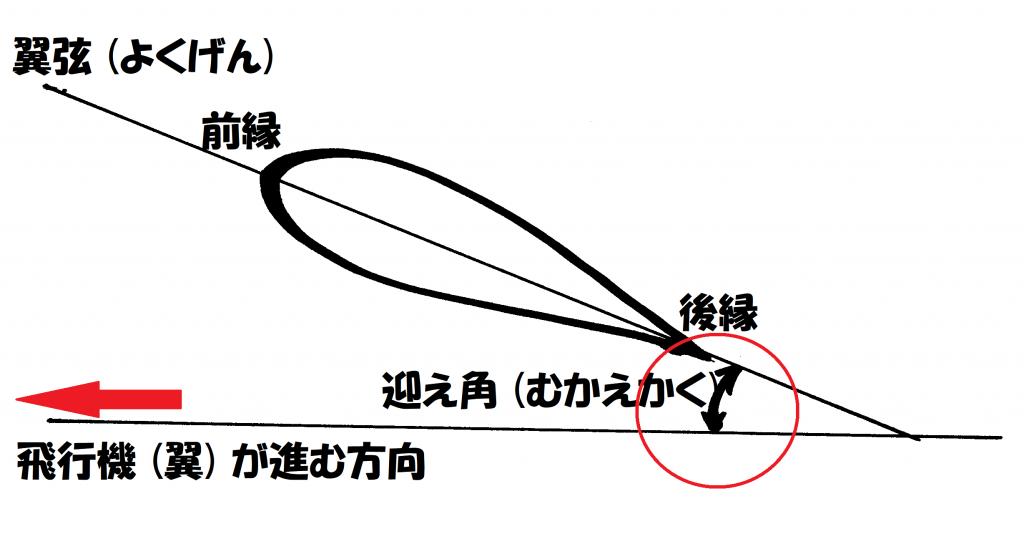 迎え角2 - コピー