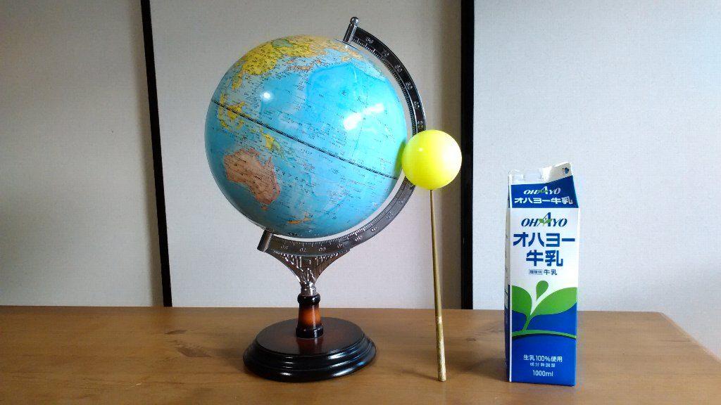 地球と月の大きさ