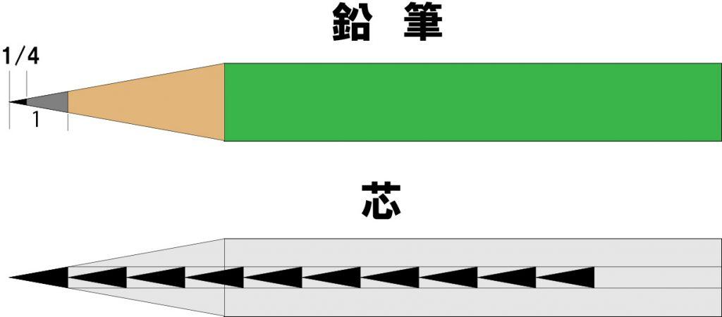 pencil 鉛筆。挿絵