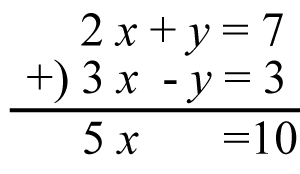 simultaneous-equation
