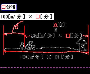 tosi-return4-出会う