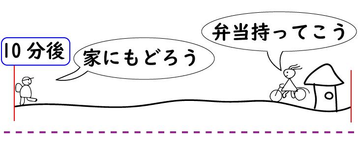 tosi-return3-トシくん。もどる