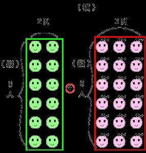 distributive-分配法則2-3