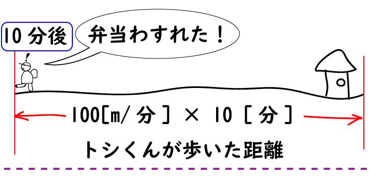 tosi-return2-トシくん。もどる