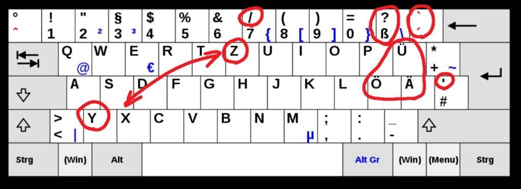 Deutsch keyboard3 ドイツ語。キー配列