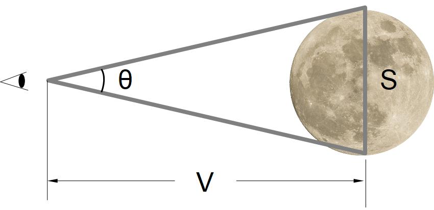 moon-isosceles-triangle