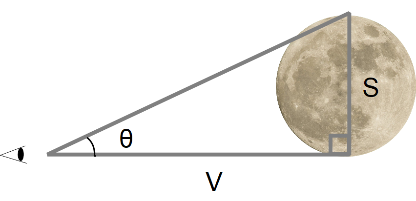 moon-right-triangle-sample