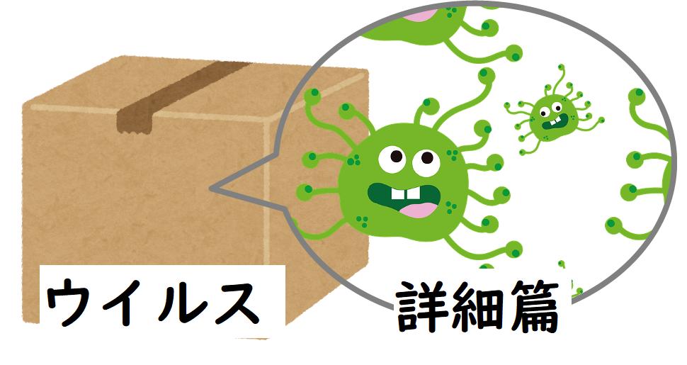 virus detail