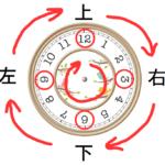 gyro clockwise