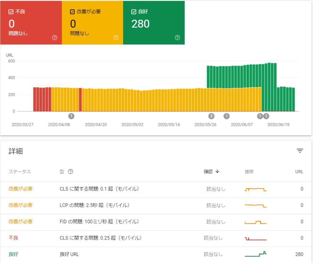 web report mobile 2020-06-25
