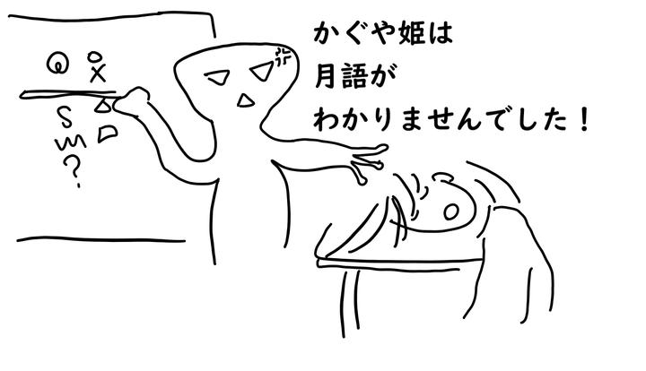 kaguya 月語