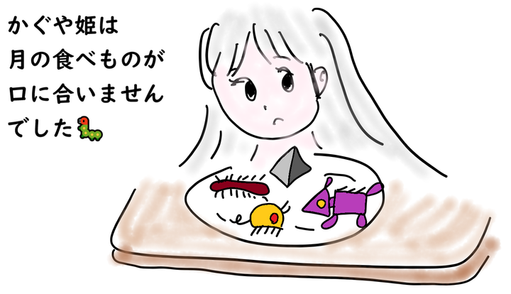 kaguya 食べもの