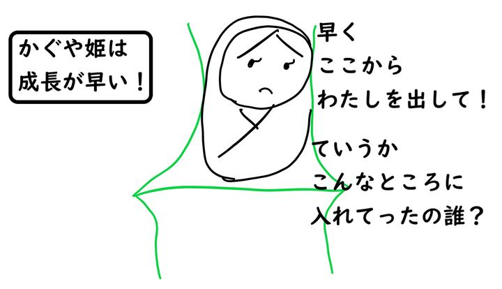 kaguya 狭くなる
